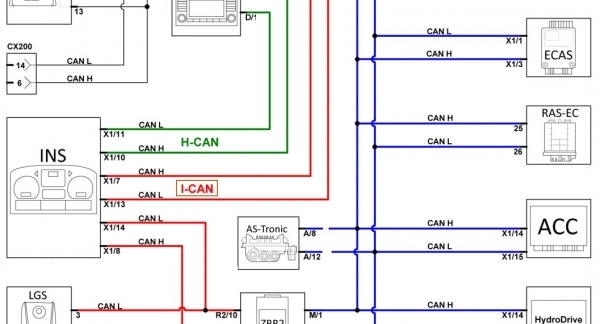 jaltest 16 1 available to now eclipse automotive image 3 1 excerpt of the wiring diagram of the release can network